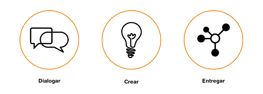 qué significa innovar