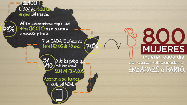 4 claves que demuestran el cambio en el continente negro