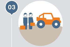 Infografía para poner en marcha un programa de Voluntariado Corporativo para el Desarrollo