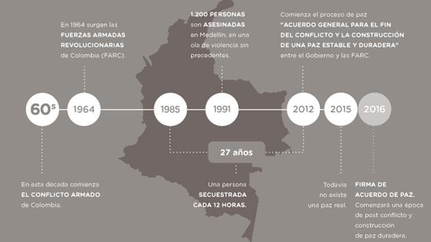 La paz está cada vez más cerca en Colombia